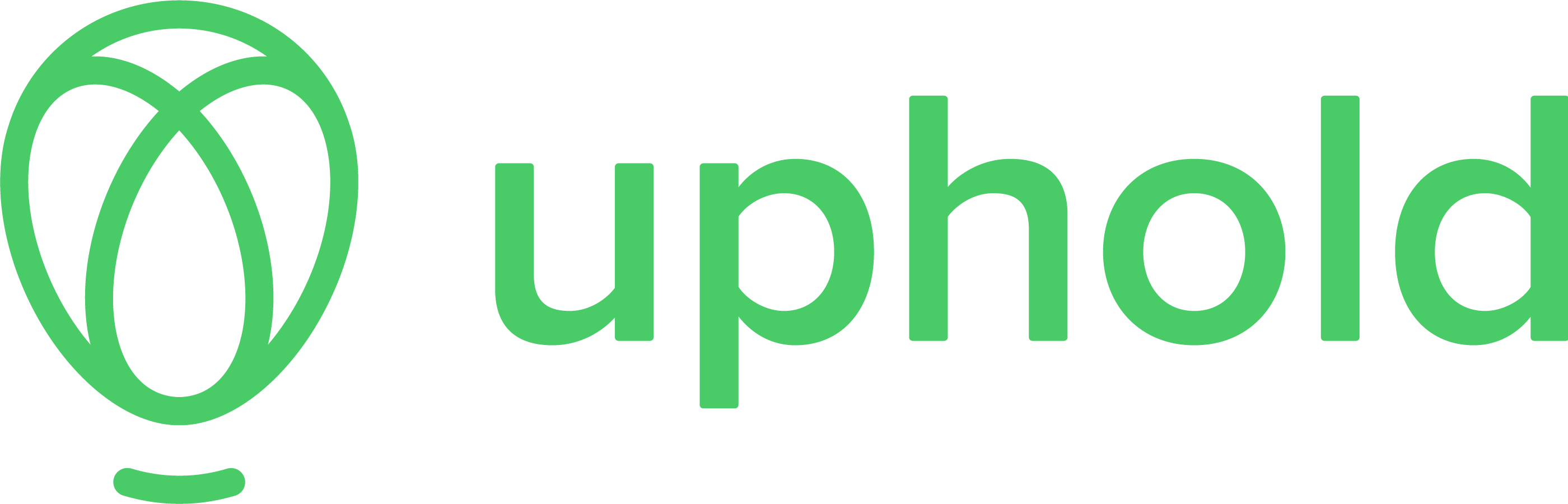 Uphold Blog